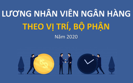Lương các vị trí trong ngân hàng năm 2020 như thế nào?