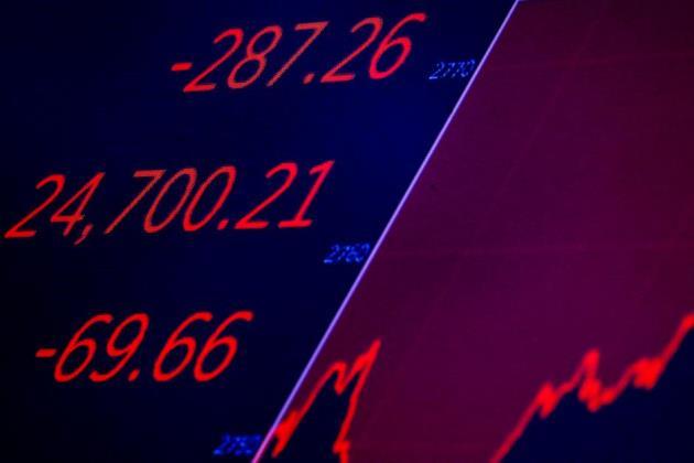 Mất gần 300 điểm, Dow Jones xóa sạch đà tăng trong năm 2018