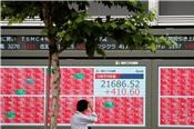 Đồn đoán Fed sẽ nới lỏng hơn kỳ vọng đẩy chứng khoán châu Á tăng 1%