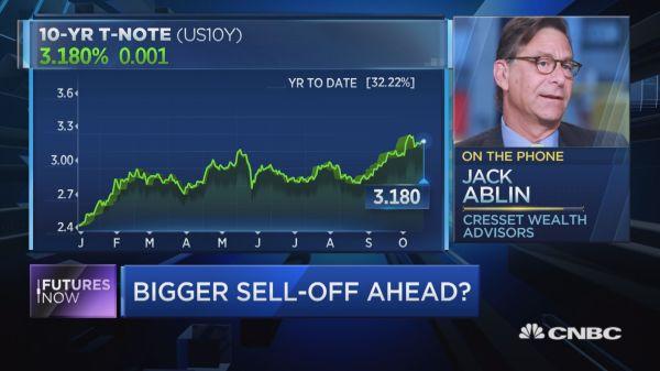 Kinh tế Mỹ tăng trưởng mạnh có thể đẩy lợi suất trái phiếu Mỹ lên 4.5%?