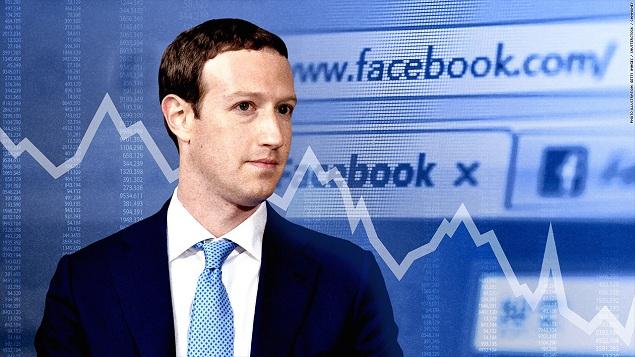 """Vốn hóa Facebook """"bốc hơi"""" 37 tỷ USD trong một ngày sau bê bối về dữ liệu"""
