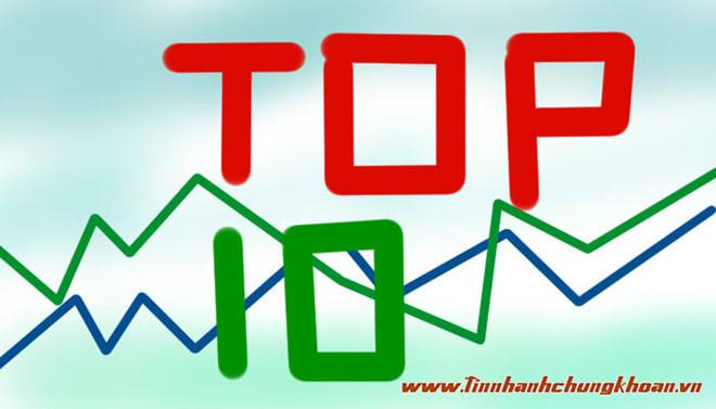 Top 10 cổ phiếu tăng/giảm mạnh nhất tuần: ROS vẫn tiếp tục tăng nóng