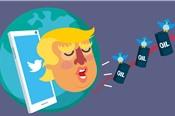 [Infographic] Những 'cú tweet' của Trump ảnh hưởng thế nào đến giá dầu