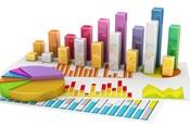 Các nhóm ngành trụ cột kéo lùi tăng trưởng lợi nhuận quý I