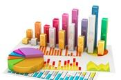 Tổng lãi ròng 2018 của doanh nghiệp trên HNX tăng 11,4%