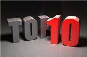 10 cổ phiếu tăng/giảm mạnh nhất tuần: Chỉ có 6 mã tăng trên 20%