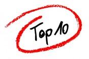 10 cổ phiếu tăng/giảm mạnh nhất tuần: Nhóm vừa và nhỏ là tâm điểm