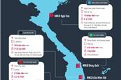 Infographic: Những nhà máy lọc dầu tỷ đô tại Việt Nam