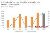 Lãi lớn năm 2017, 'Vua tôm' Minh Phú đã trở lại đường đua?