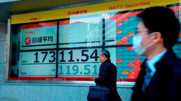 Nhiều TTCK châu Á tạm ngắt giao dịch bất chấp biện pháp chưa từng thấy của các NHTW toàn cầu