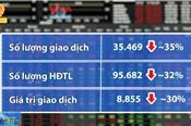 Tăng tỷ lệ ký quỹ chứng khoán phái sinh lên 13% tác động tới thị trường như thế nào?