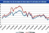 """Thị trường chứng khoán: Tìm cơ hội với cổ phiếu giá """"bèo"""""""