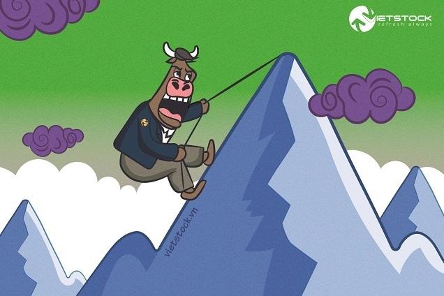 Vietstock Daily 16/09: Có thể phá vỡ trendline giảm ngắn hạn