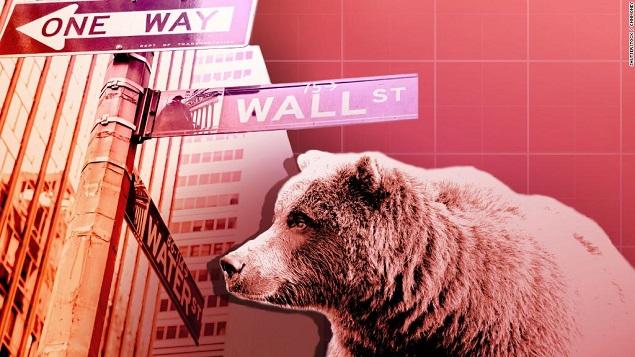 Dow Jones rớt 400 điểm, xóa sạch đà tăng trong cả năm