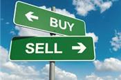 HNG, HBC, PDR, FRT, PVD, CII: Thông tin giao dịch cổ phiếu