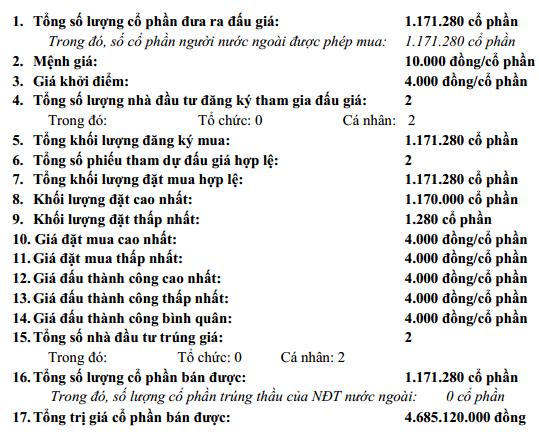 Hai cá nhân mua hết 1.17 triệu cp CTCP Ê Đen với giá 4,000 đồng/cp