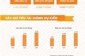 [Infographic] Những dấu mốc quan trọng của Hải Phát Invest trong 15 năm hoạt động