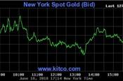 USD mạnh giữ giá vàng gần mức đáy 5,5 tháng