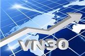 BID và BVH được thêm vào danh mục VN30