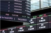 Philippines lại thành thị trường kém nhất châu Á
