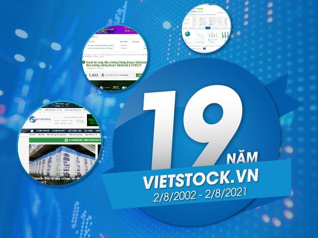 Vietstock.vn tròn 19 năm hoạt động