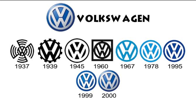 [Infographic] Sự lột xác của 12 logo nổi tiếng