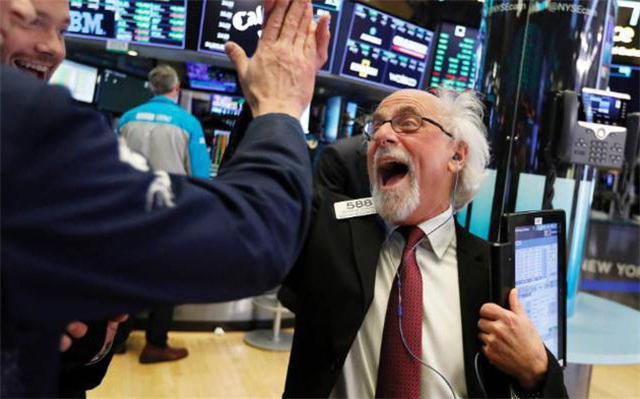 Đón nhiều tin tích cực, Dow Jones tăng 600 điểm, S&P 500 vượt ngưỡng trung bình động 200 ngày