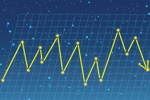 Thị trường chứng quyền 27/05/2020: Khởi sắc trở lại