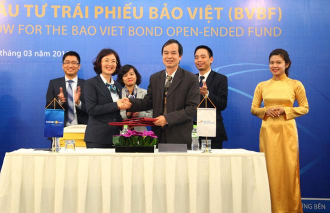 Quỹ đầu tư trái phiếu Bảo Việt (BVBF) đạt mức tăng trưởng lớn nhất trong các quỹ mở trái phiếu