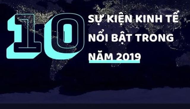 10 sự kiện kinh tế thế giới nổi bật 2019