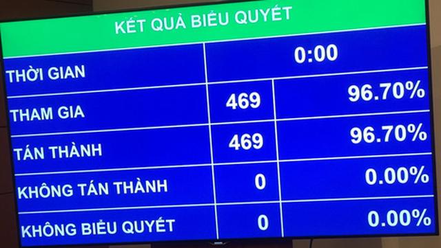 Việt Nam chính thức thông qua CPTPP
