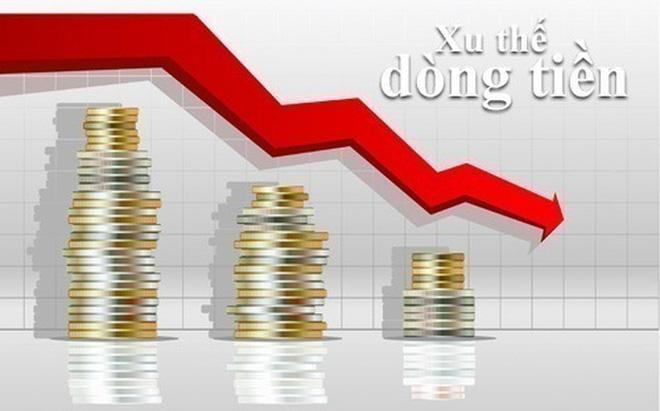 Xu thế dòng tiền: Giảm ngắn hạn