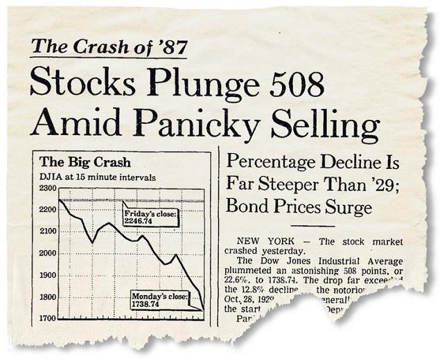 Di sản của vụ sụp đổ năm 1987: Quỹ ETF